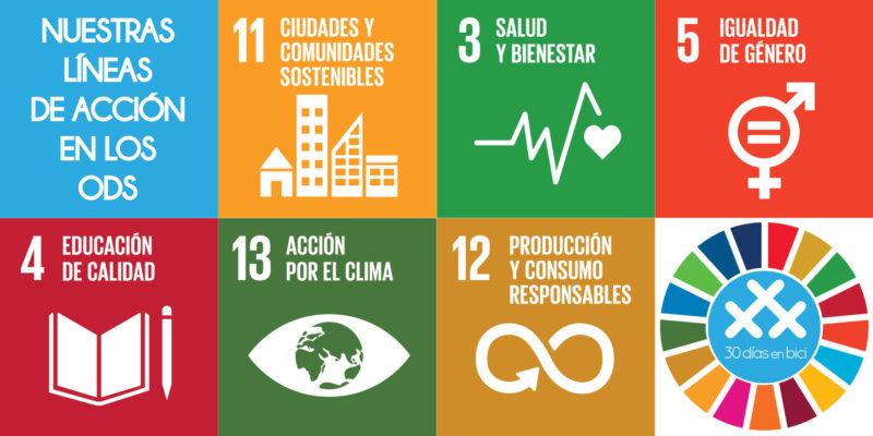 ODS de 30DEB, Objetivos de Desarrollo Sostenible - 30 días en bici