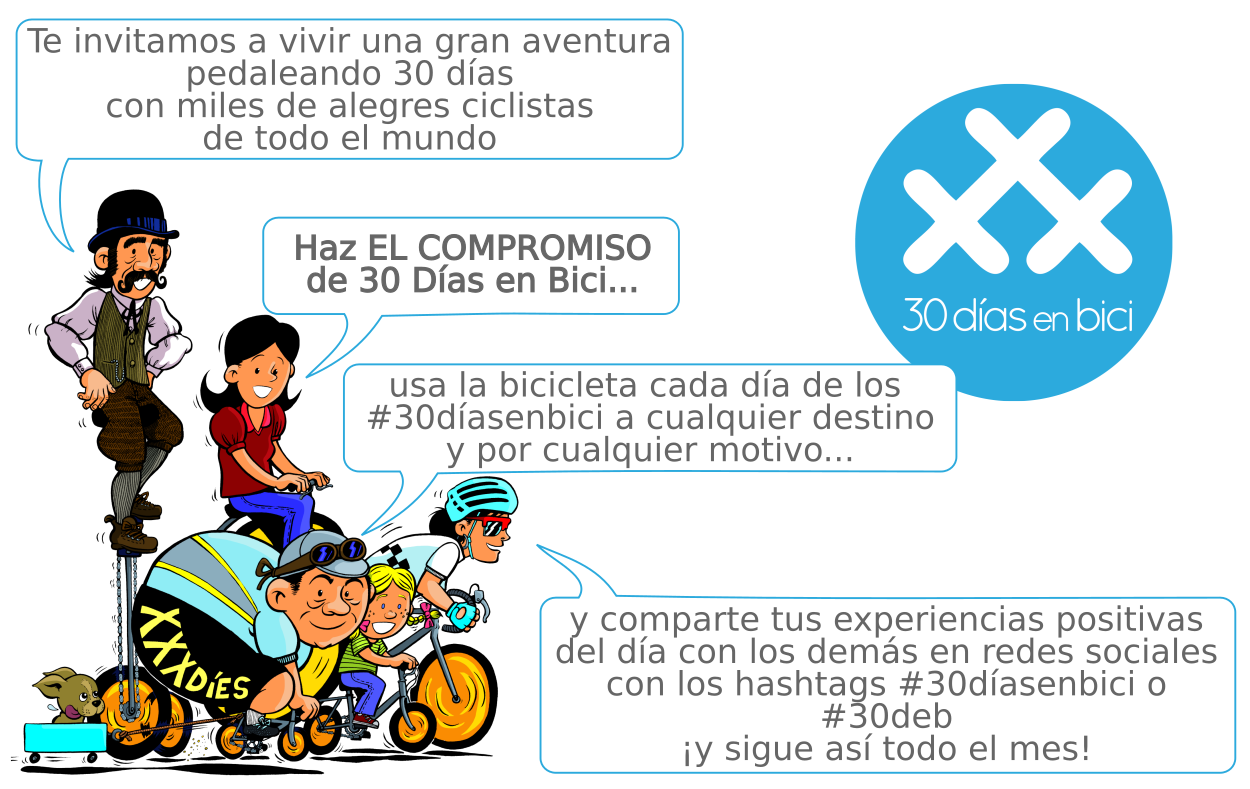"""Gráfico explicativo de la mecánica de el compromiso de 30 Días en Bici"""""""