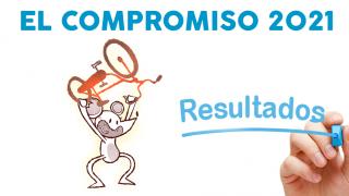 bANNER ANUNCIO Resultados de El Compromiso 2021 - 30 Días en Bici
